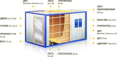 Бытовки и блок контейнеры от производителя! Низкие цены-высокое качест - main